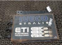 Пульт управления седельно-сцепным устройством Iveco Stralis 2007-2012 6063320 #1