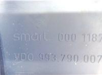 993790007 Щиток приборов (приборная панель) Smart Coupe 6767910 #3