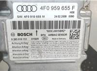 Блок управления (ЭБУ) Audi A6 (C6) 2005-2011 6845941 #4